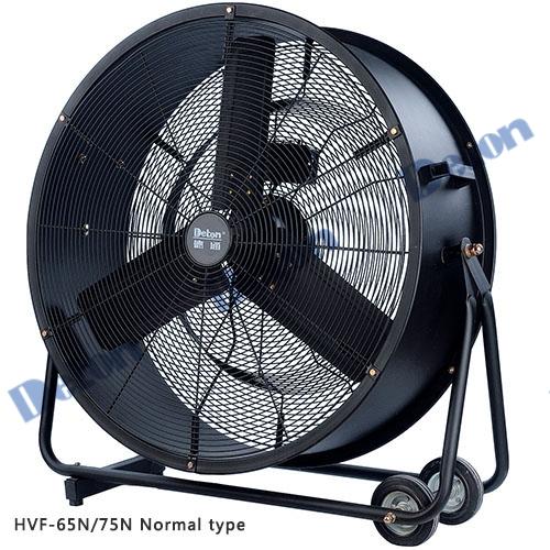 Normal Type Drum Fan (26