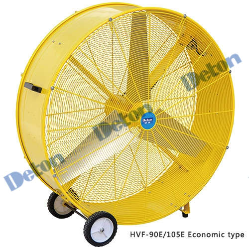 Economic Type Drum Fan (36